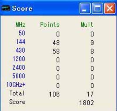 6d_score