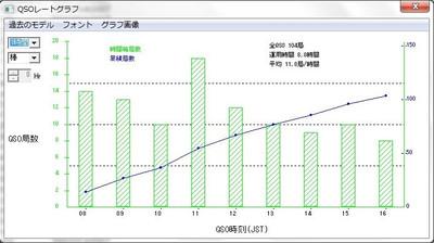 2013_iota_rate