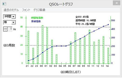 2013_fd_graph