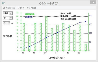 2014_ntt_graph