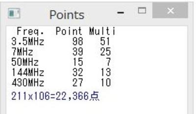 2014_ntt_point