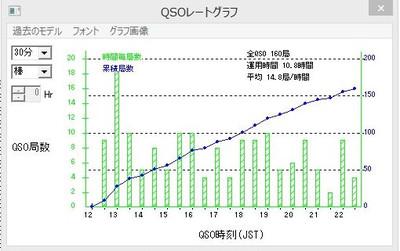 2014_wwcw_rate