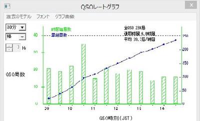 Saitama_rate
