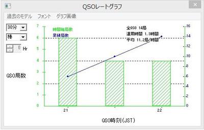Kanagawa_rate