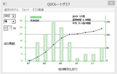 2015_ai_rate