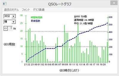 2015_acag_rate