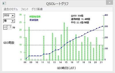 2015_wwcw_graph