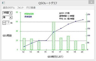 2016_qrp_sprint_rate