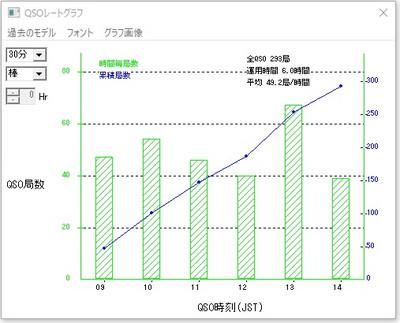 Saitama_rate_2