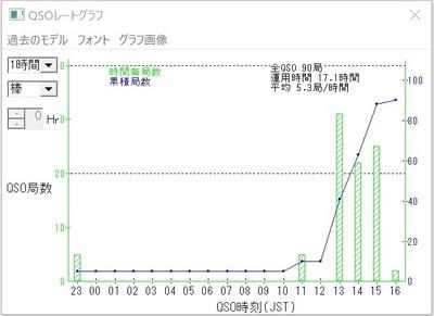 Hiroshima_rate_2