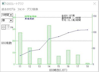 Fcwa_rate