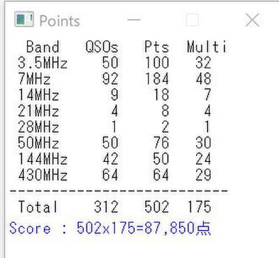 Saitama_point