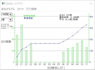 Maebashi-ctestwin-rate