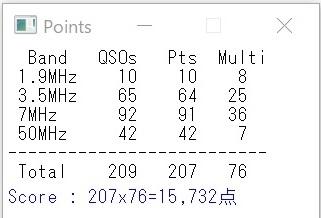 2020-qrp-point