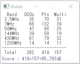 2020-saitama-point_20200115135501