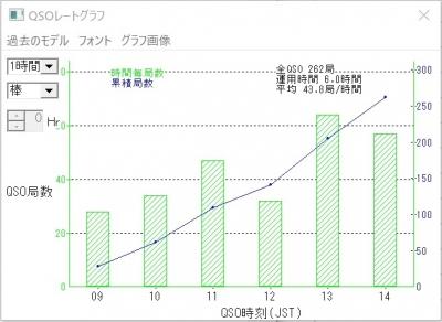 2020-saitama-rate