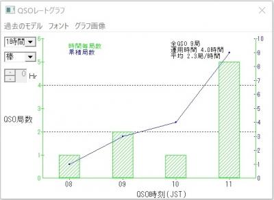 Jlrs-rate