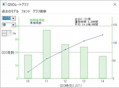 Kanto-uhf-rate