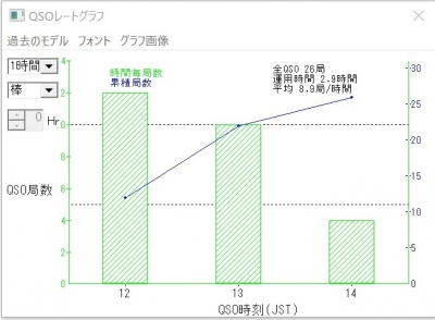 Qrp-sprint-rate