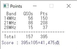 Wpx-ssb-point