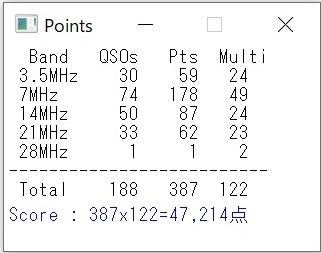 Wwcw-point