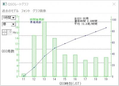 Wwcw-rate_20201130083801